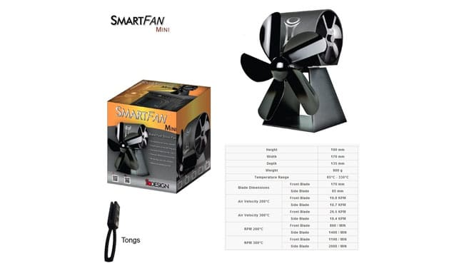 Mini Stove Fan with Twin Fan for Self-Cooling